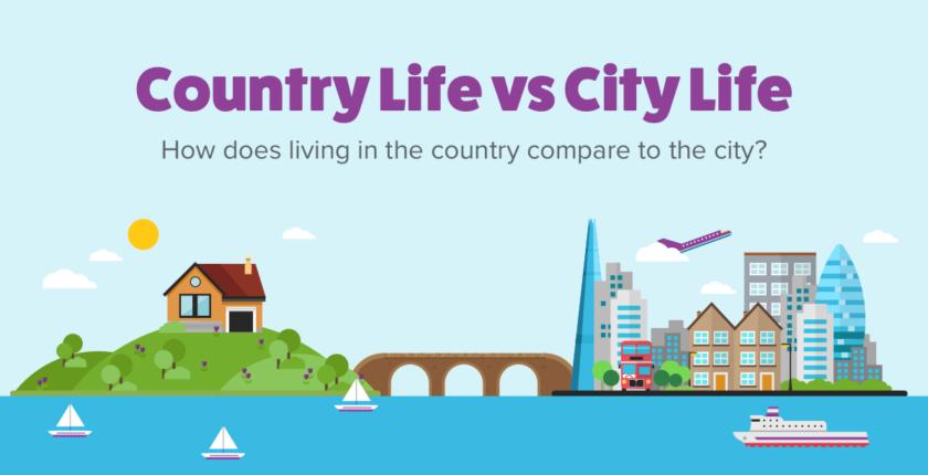 City Vs Country Life