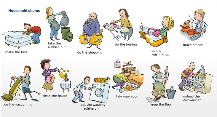 My household chores